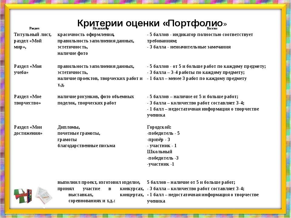 Цель портфолио : предоставление отчета по процессу образования школьника Крит...
