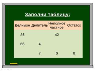 Заполни таблицу: Делимое Делитель Неполное частное Остаток 85  42  66 4