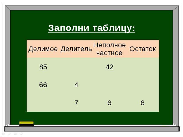 Заполни таблицу: Делимое Делитель Неполное частное Остаток 85  42  66 4  ...
