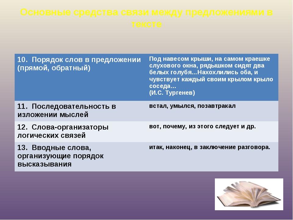 Основные средства связи между предложениями в тексте 10. Порядок слов в предл...