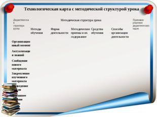 Технологическая карта с методической структурой урока  Дидактическая структу