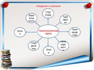 Технологическая карта Ожидания и опасения Структура Этапы Необходимость Требо