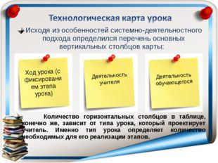 Исходя из особенностей системно-деятельностного подхода определился перечень