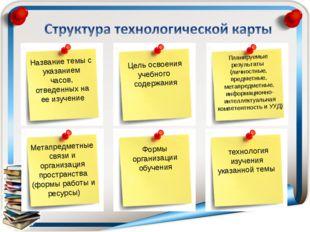 Название темы с указанием часов, отведенных на ее изучение Цель освоения учеб
