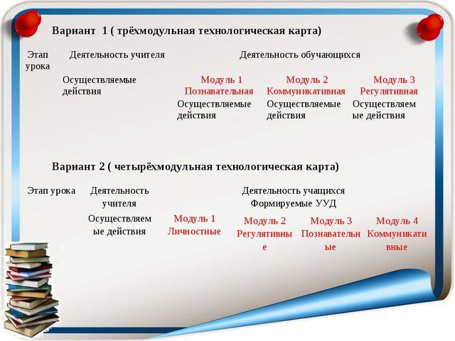Вариант 1 ( трёхмодульная технологическая карта) Вариант 2 ( четырёхмодульна...