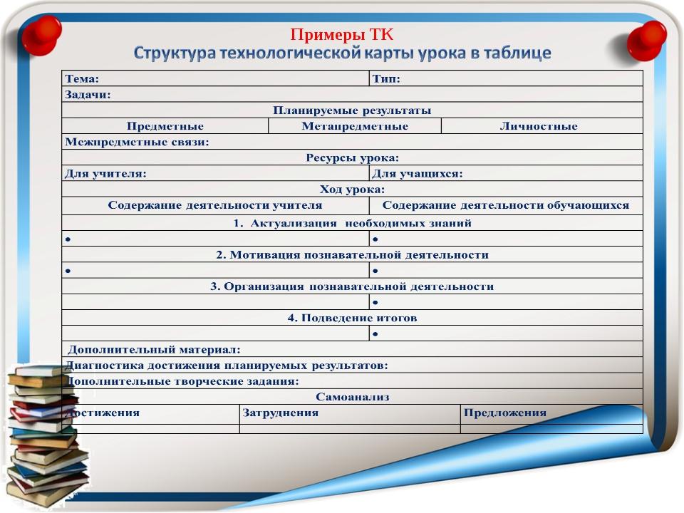 Примеры ТК