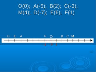 O(0); А(-5); В(2); С(-3); М(4); D(-7); Е(6); F(1) О А -1 В F Е M С D 1 0