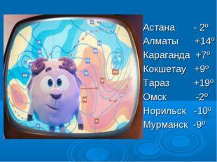 Астана - 2º Алматы +14º Караганда +7º Кокшетау +9º Тараз +19º Омск -2º Нориль