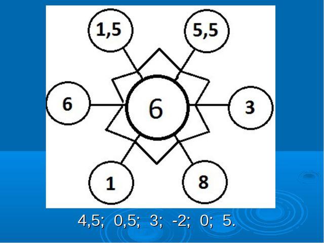 4,5; 0,5; 3; -2; 0; 5.