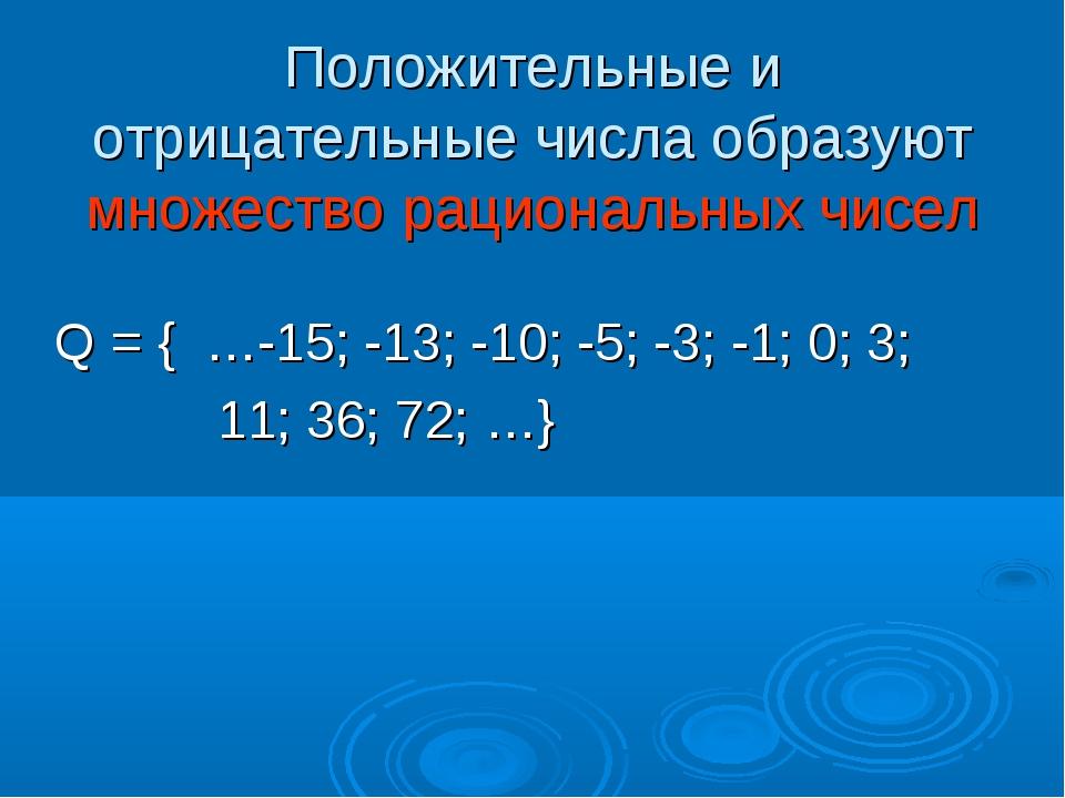 Положительные и отрицательные числа образуют множество рациональных чисел Q...