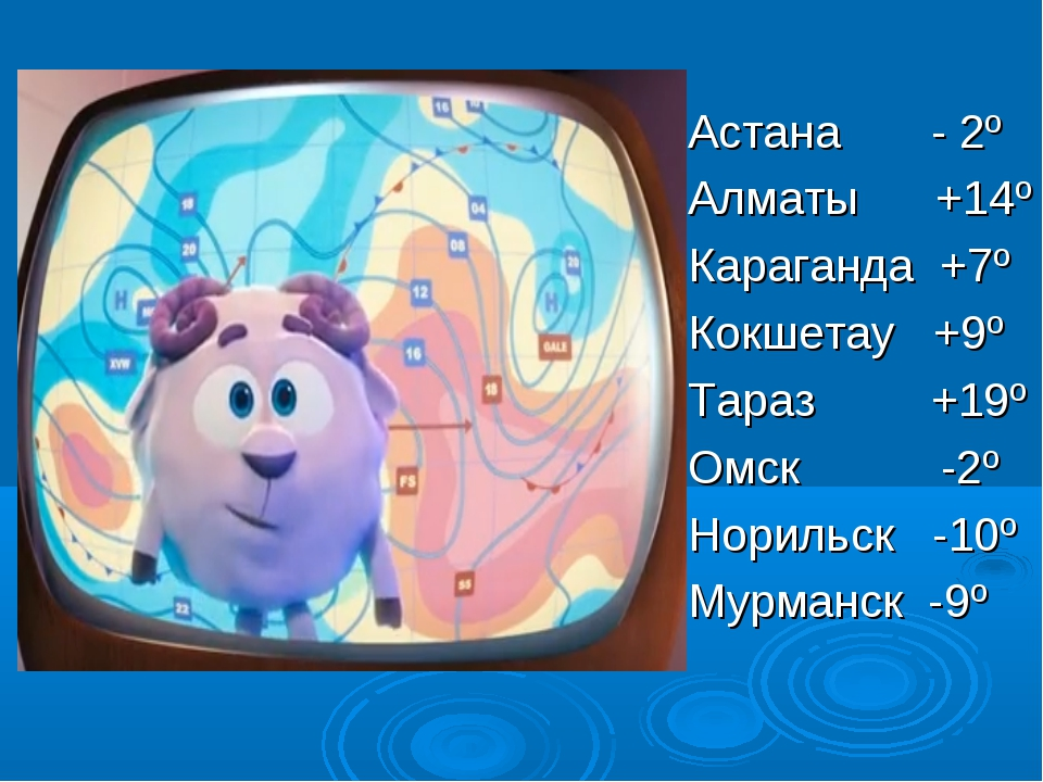 Астана - 2º Алматы +14º Караганда +7º Кокшетау +9º Тараз +19º Омск -2º Нориль...