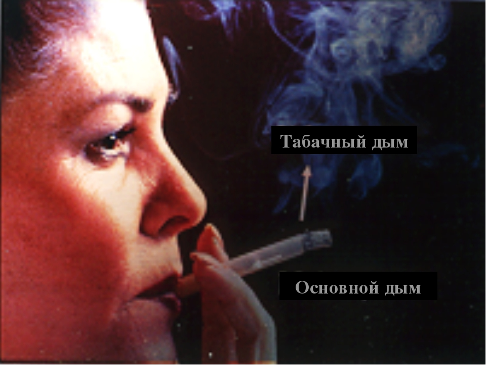 Табачный дым Основной дым