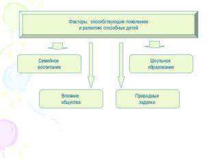 Факторы, способствующие появлению и развитию способных детей Семейное воспита