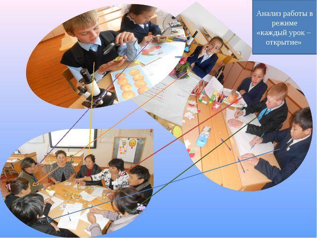 Анализ работы в режиме «каждый урок – открытие»