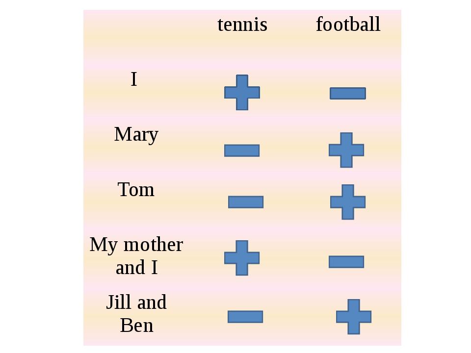 tennis football I Mary Tom My mother and I Jill andBen