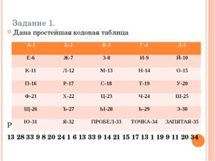 Задание 1. Дана простейшая кодовая таблица Расшифруй фразу: 13 28 33 9 8 20 2