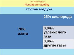 - Что такое воздух? Исправьте ошибку Состав воздуха. 78% азота 25% кислорода