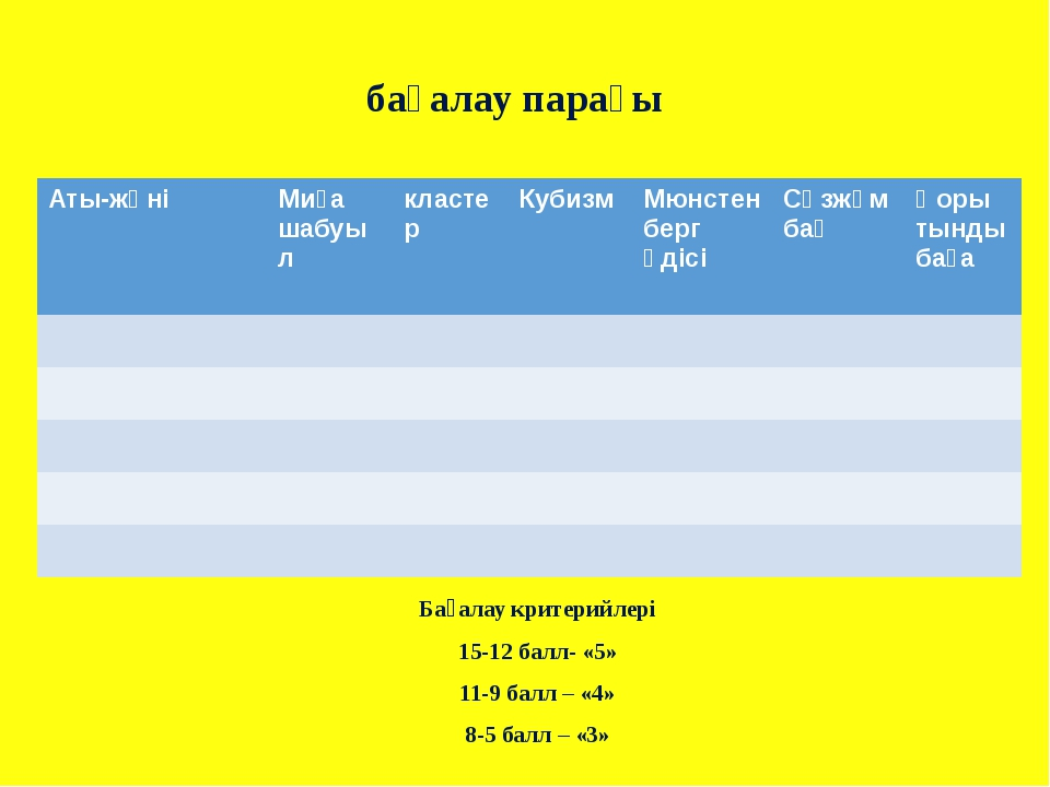 бағалау парағы Бағалау критерийлері 15-12 балл- «5» 11-9 балл – «4» 8-5 балл...