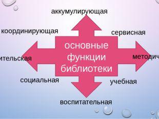 сервисная учебная воспитательная аккумулирующая основные функции библиотеки с