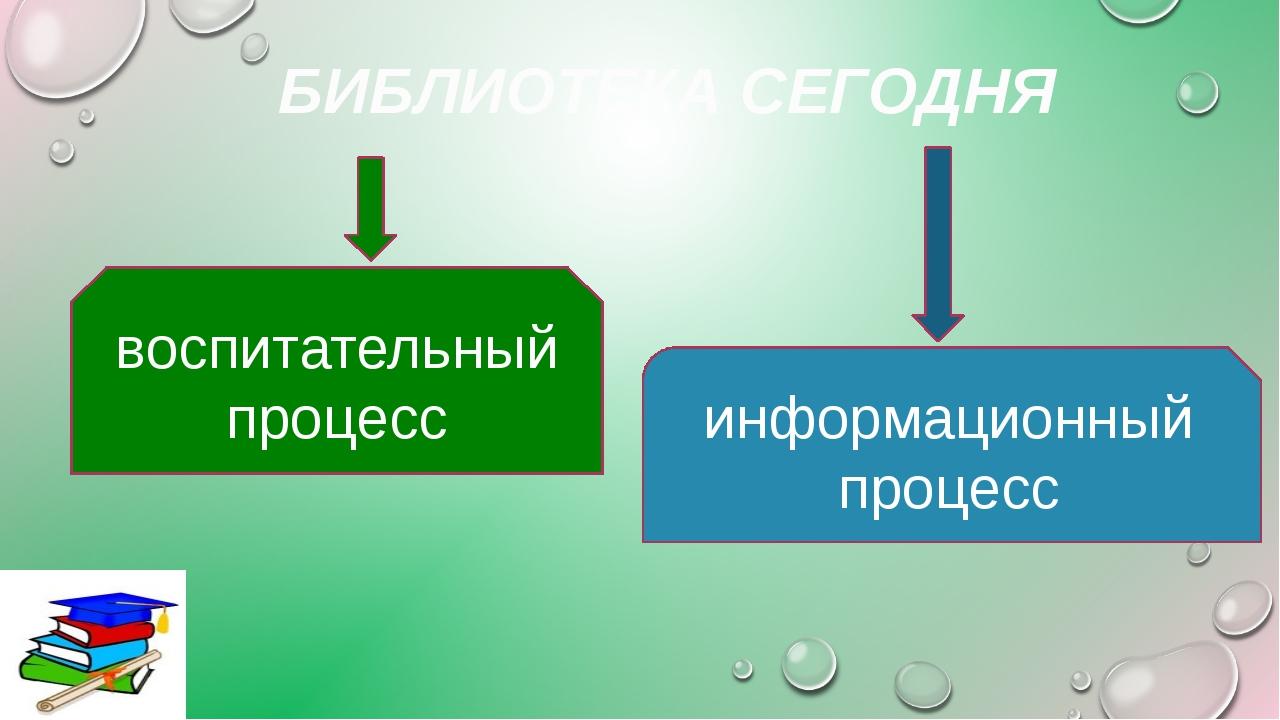 БИБЛИОТЕКА СЕГОДНЯ информационный процесс воспитательный процесс