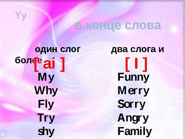 Yy один слог два слога и более My Why Fly Try shy в конце слова Funny Merry...
