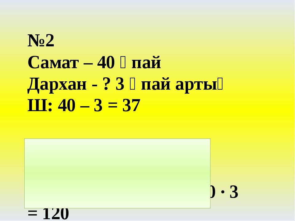 №2 Самат – 40 ұпай   Дархан - ? 3 ұпай артық Ш: 40 – 3 = 37 Әдия – 40 ұпай...