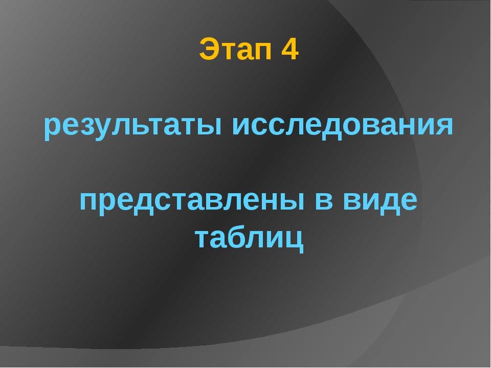 Этап 4 результаты исследования представлены в виде таблиц