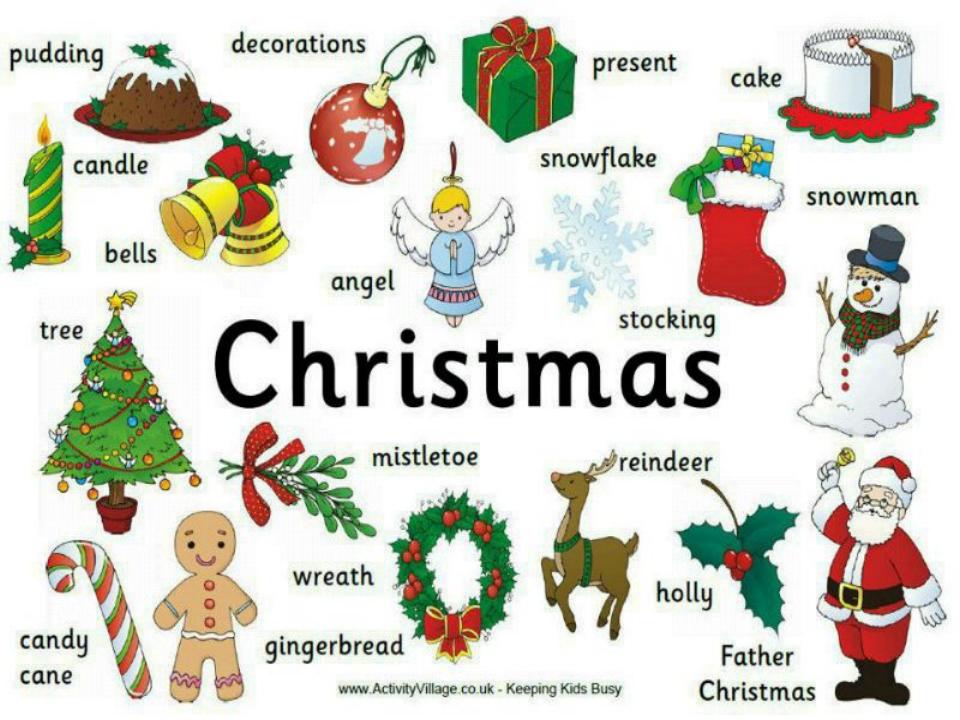 Новогодние предметы картинки на английском