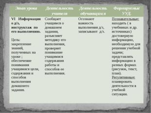 Этапурока Деятельностьучителя Деятельностьобучающихся ФормируемыеУУД. VIИнфор