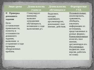Этапурока Деятельностьучителя Деятельностьобучающихся ФормируемыеУУД. IIПрове