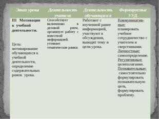 Этапурока Деятельностьучителя Деятельностьобучающихся ФормируемыеУУД. IIIМоти