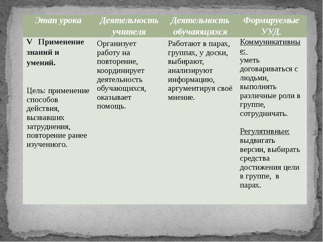 Этапурока Деятельностьучителя Деятельностьобучающихся ФормируемыеУУД. VПримен...