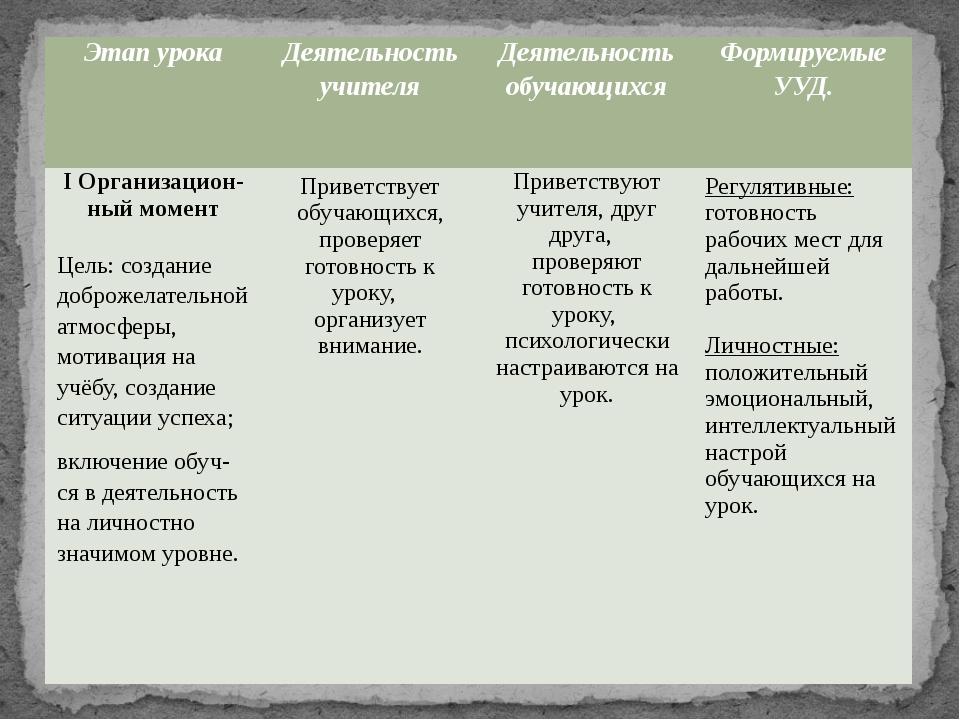 Этапурока Деятельностьучителя Деятельностьобучающихся ФормируемыеУУД. IОргани...