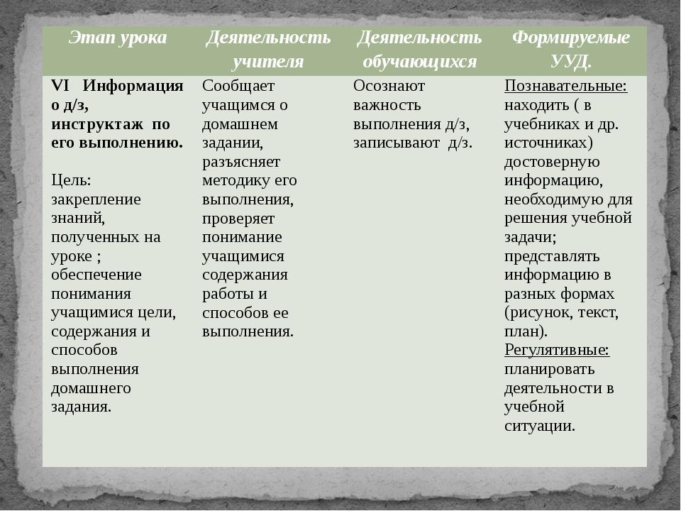 Этапурока Деятельностьучителя Деятельностьобучающихся ФормируемыеУУД. VIИнфор...