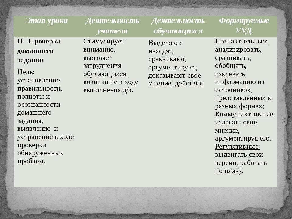 Этапурока Деятельностьучителя Деятельностьобучающихся ФормируемыеУУД. IIПрове...