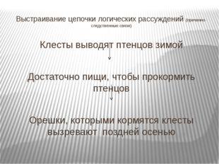Выстраивание цепочки логических рассуждений (причинно-следственные связи) Кле