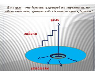 Если цель – это вершина, к которой ты стремишься, то задачи –это шаги, которы