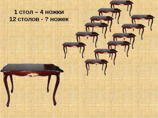 1 стол – 4 ножки 12 столов - ? ножек