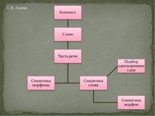 С.И. Львова