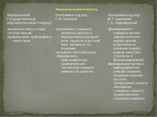 Языковая компетентность  Федеральный Государственный образовательный стандар