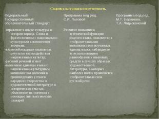 Социокультурная компетентность Федеральный Государственный образовательный с