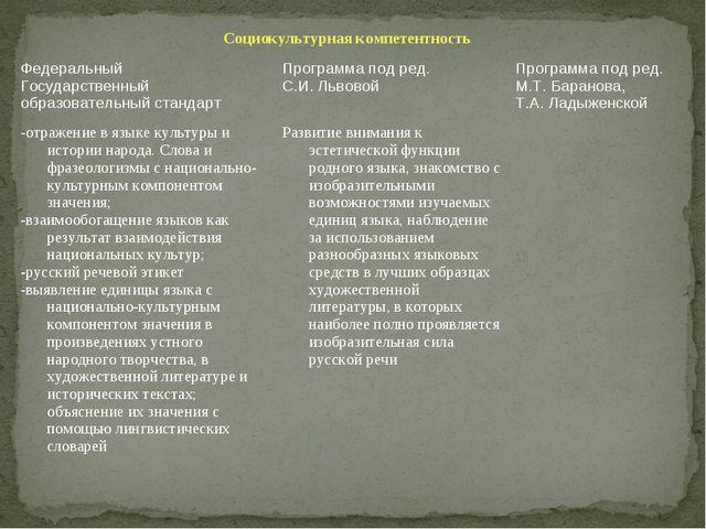 Социокультурная компетентность Федеральный Государственный образовательный с...