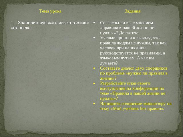 Тема урокаЗадания Значение русского языка в жизни человекаСогласны ли вы с...