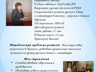 Момбаева Айгуль Тукеновна Дата рождения: 25.02.1975 год Образование: высшее У
