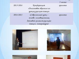 Участие в профессиональных конкурсах учебный год название конкурса результаты