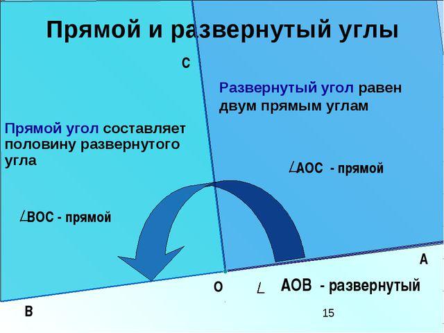 Прямой и развернутый углы О А В Прямой угол составляет половину развернутого...