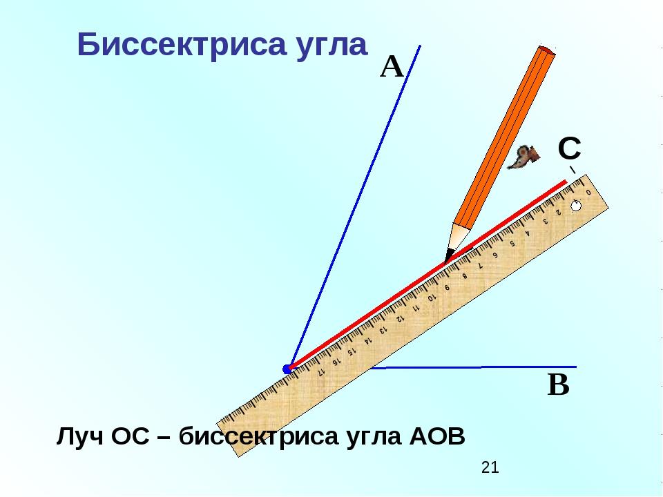 А В О Б и с с е к т р и с а Биссектриса угла Луч ОС – биссектриса угла АОВ С