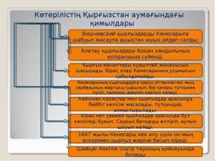 Көтерілістің Қырғызстан аумағындағы қимылдары Вишневский қырғыздарды Кенесары