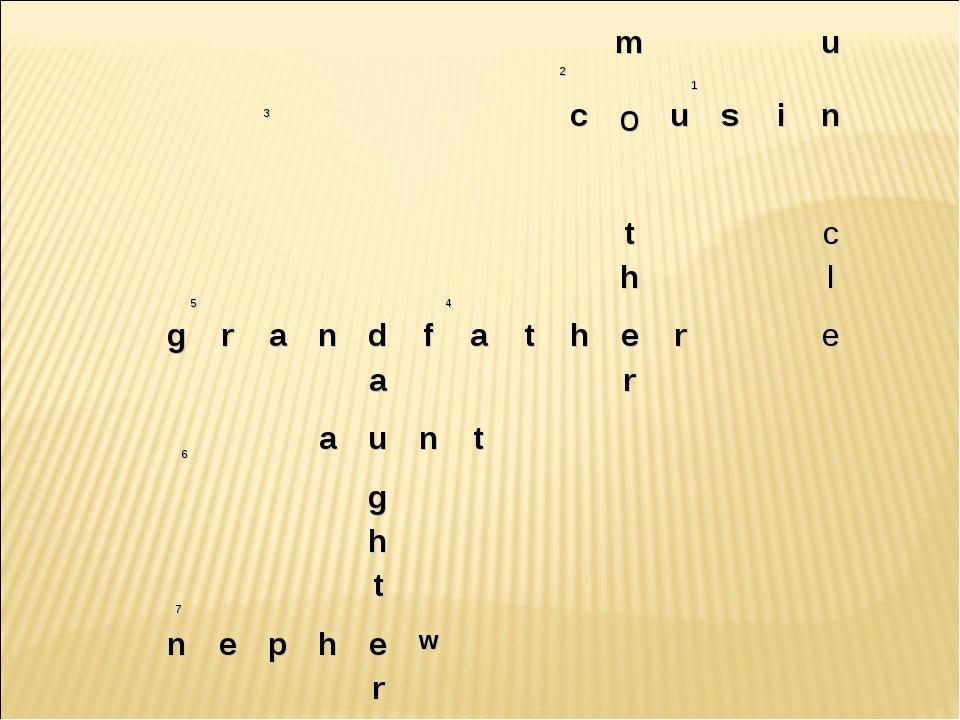 3  2m 1u cousin 5 4tc hl grandfathere ar...