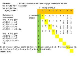 k – номер столбца n – номер строки Паскаль for n:=1 to 9 do for k:=1 to 9 do